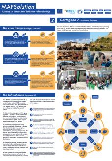 Cartagena_MAPS_poster_Serres_low_Page_2